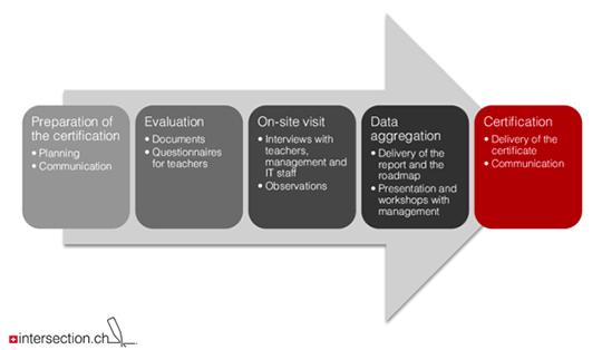 methodology-intersection-1