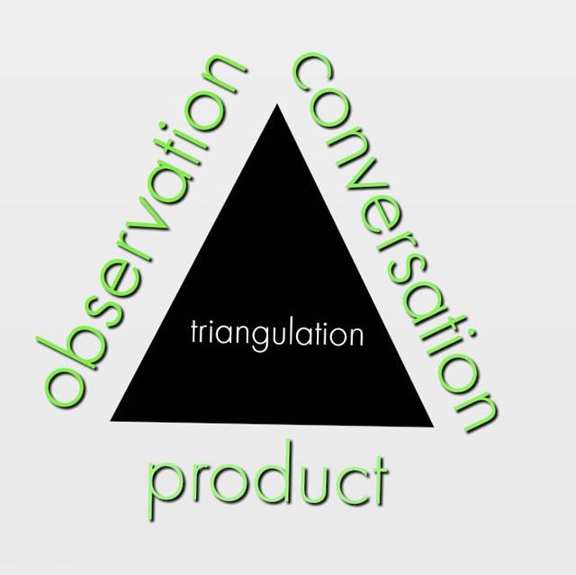 triangulation-produit