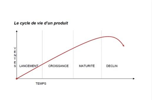 marketingmix1