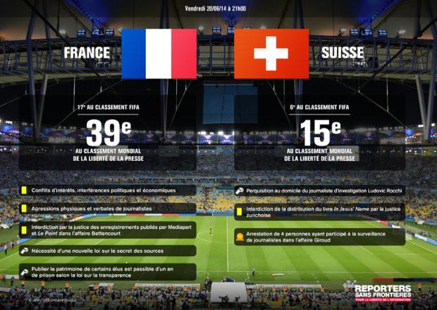 infographie_france_suisse