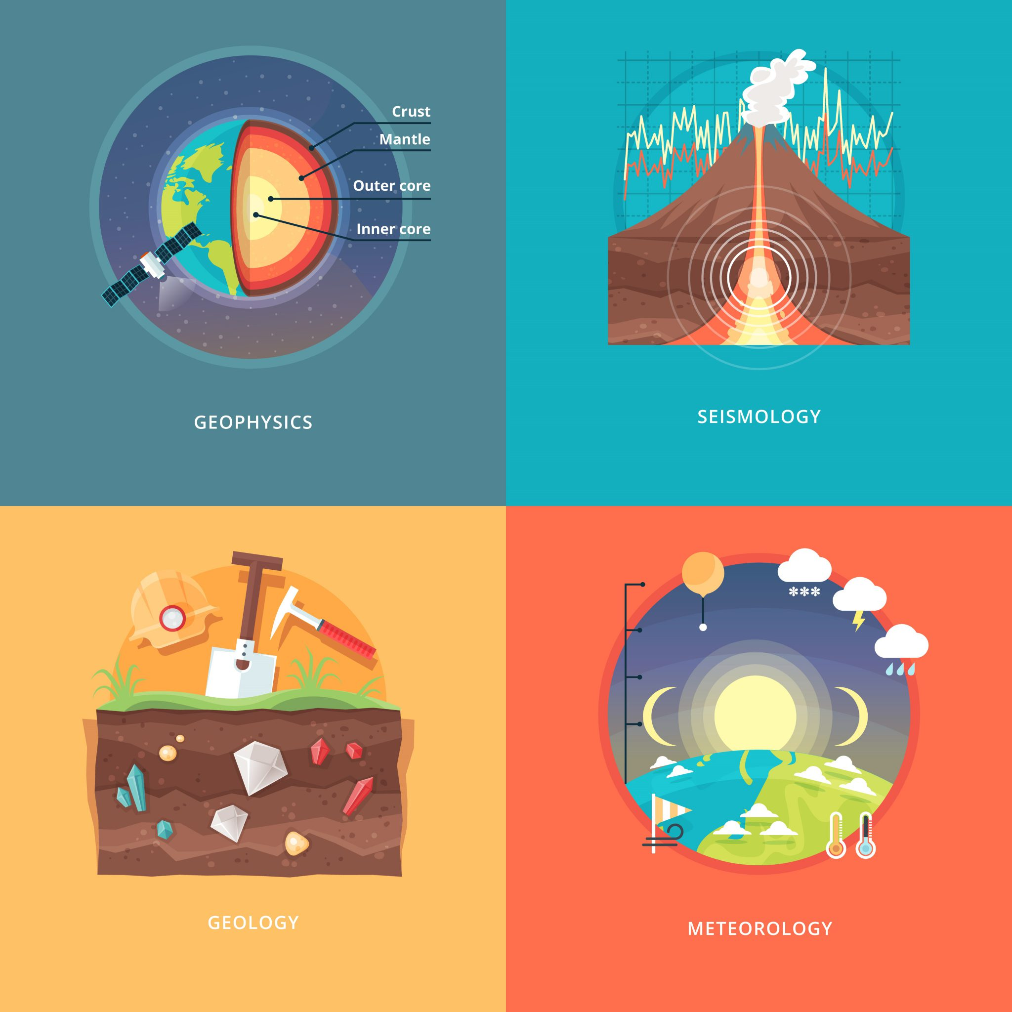 Education and science concept illustrations. Geophysics, seismology, geology, meteorology . Science of Earth and planet structure. Knowledge of athmospherical phenomena. Flat vector design banner.