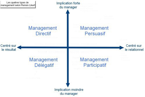 management et leadership dejoux pdf