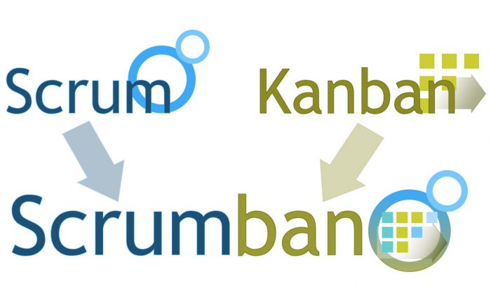 Logo de Scrumban: la fusion des frameworks Scrum et Kanban. Les logos de Scrum et Kanban sont stylisés