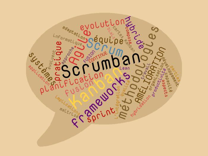 Wordcloud avec Scrumban comme sujet principal
