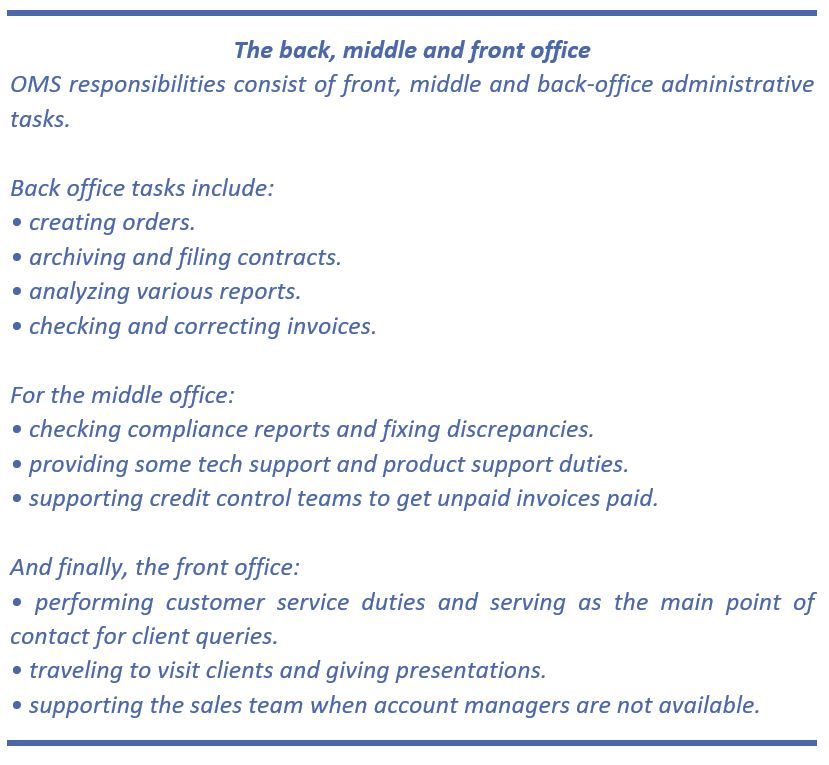 responsabilities of a order management specalist